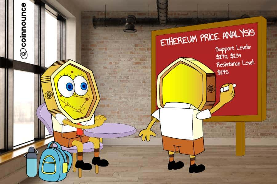 Ethereum price is well supported at around $139 and $140. ETH is currently moving upwards and might soon test $145 resistance level.