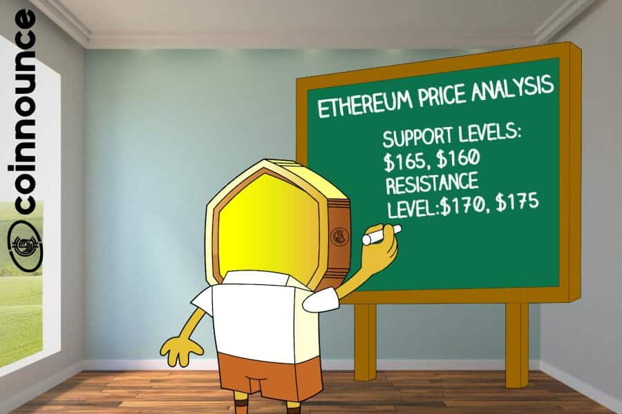 Ethereum price recently tested the $160 support level. However, ETH was able to gain momentum and move above $165 resistance level.